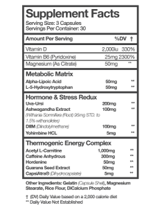 femmeburn fat burning supplement ingredients